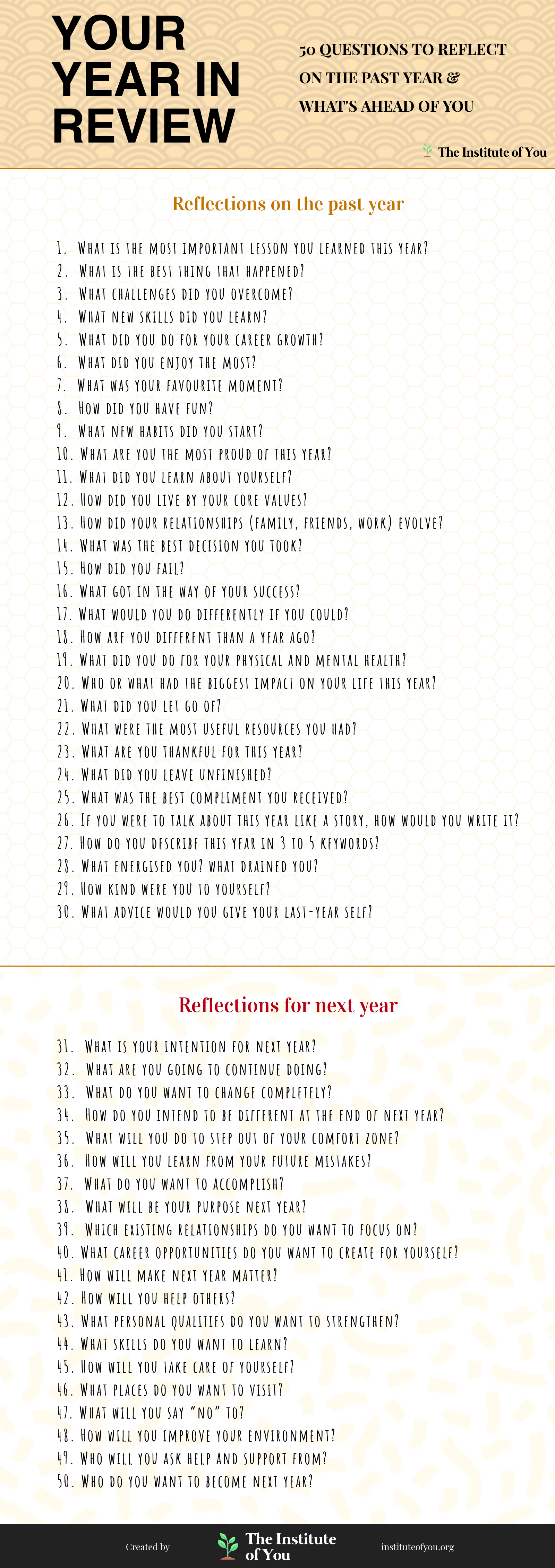 questions year in review