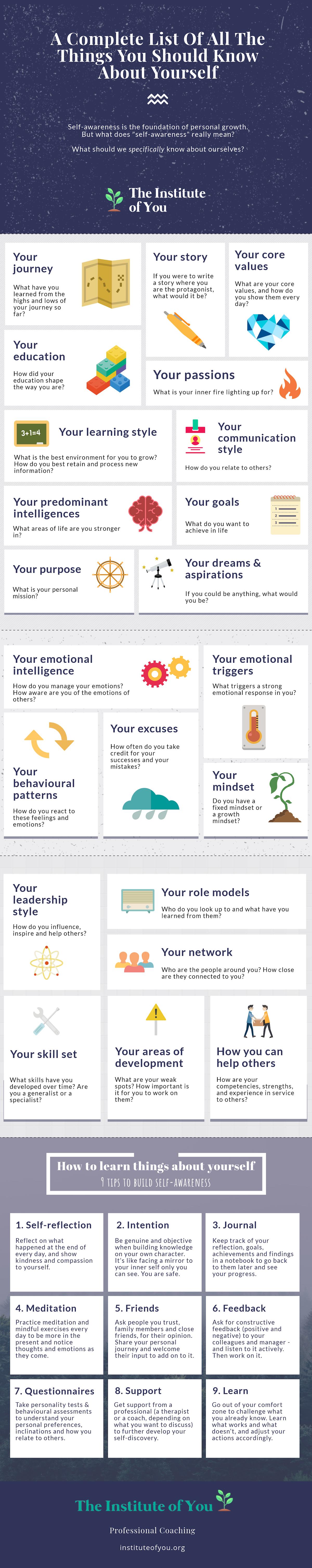 self awareness infographic