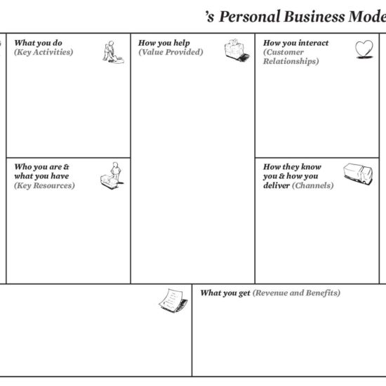 Creating A Business Model, But For Your Career